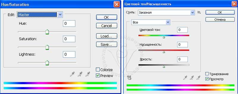 Hue/Saturation (Оттенок или Цветовой тон/Насыщенность)