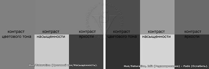 ч/б Hue/Saturation, Edit (Редактирование) – Fade (Ослабить).
