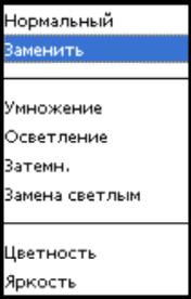 режимы наложения